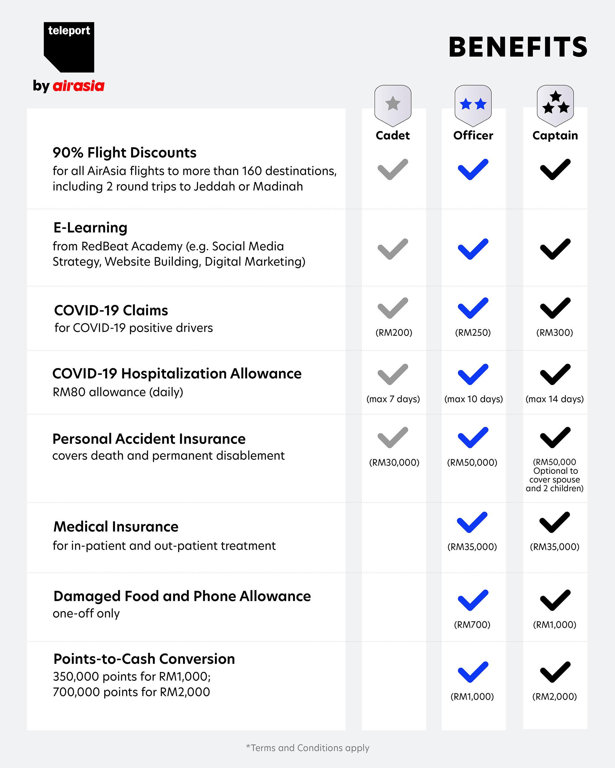 delivery_partner_benefits_my.jpg
